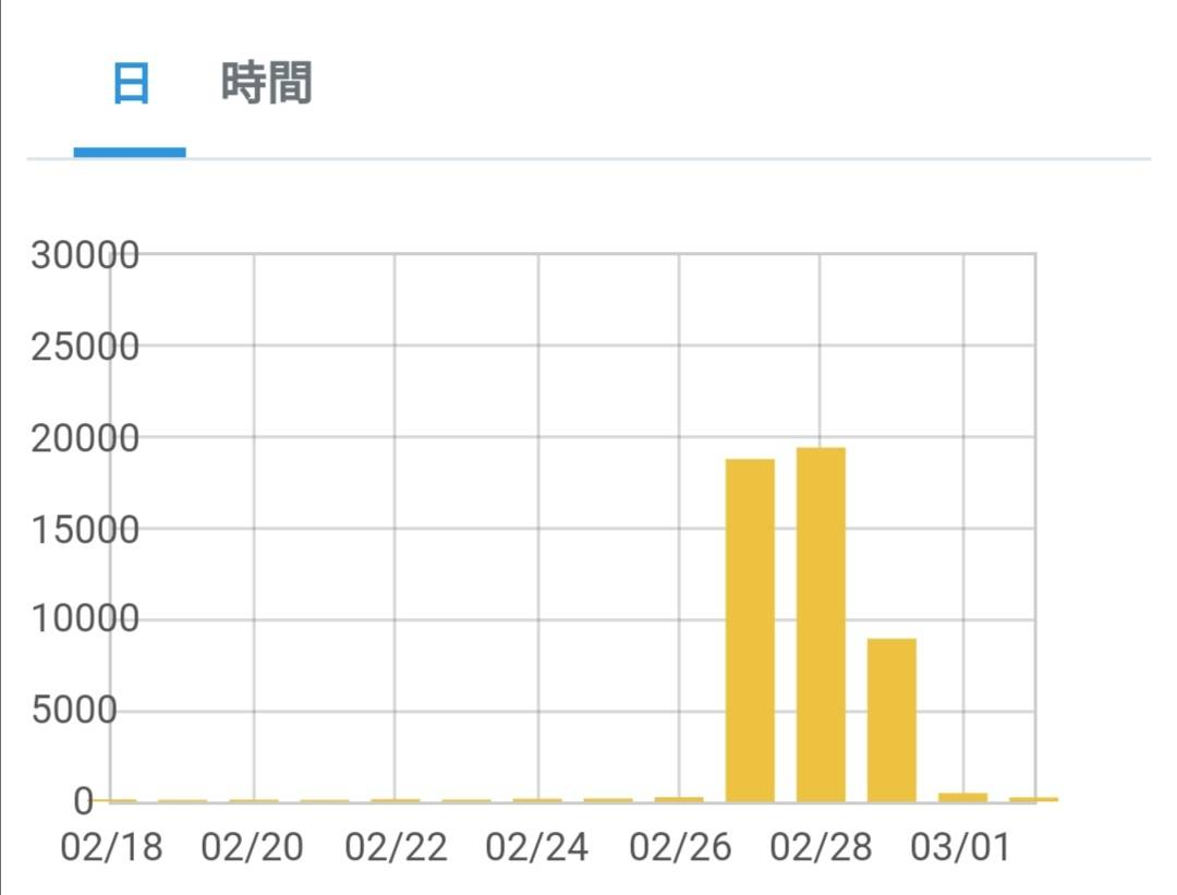 f:id:shinshizue:20200303035146j:plain