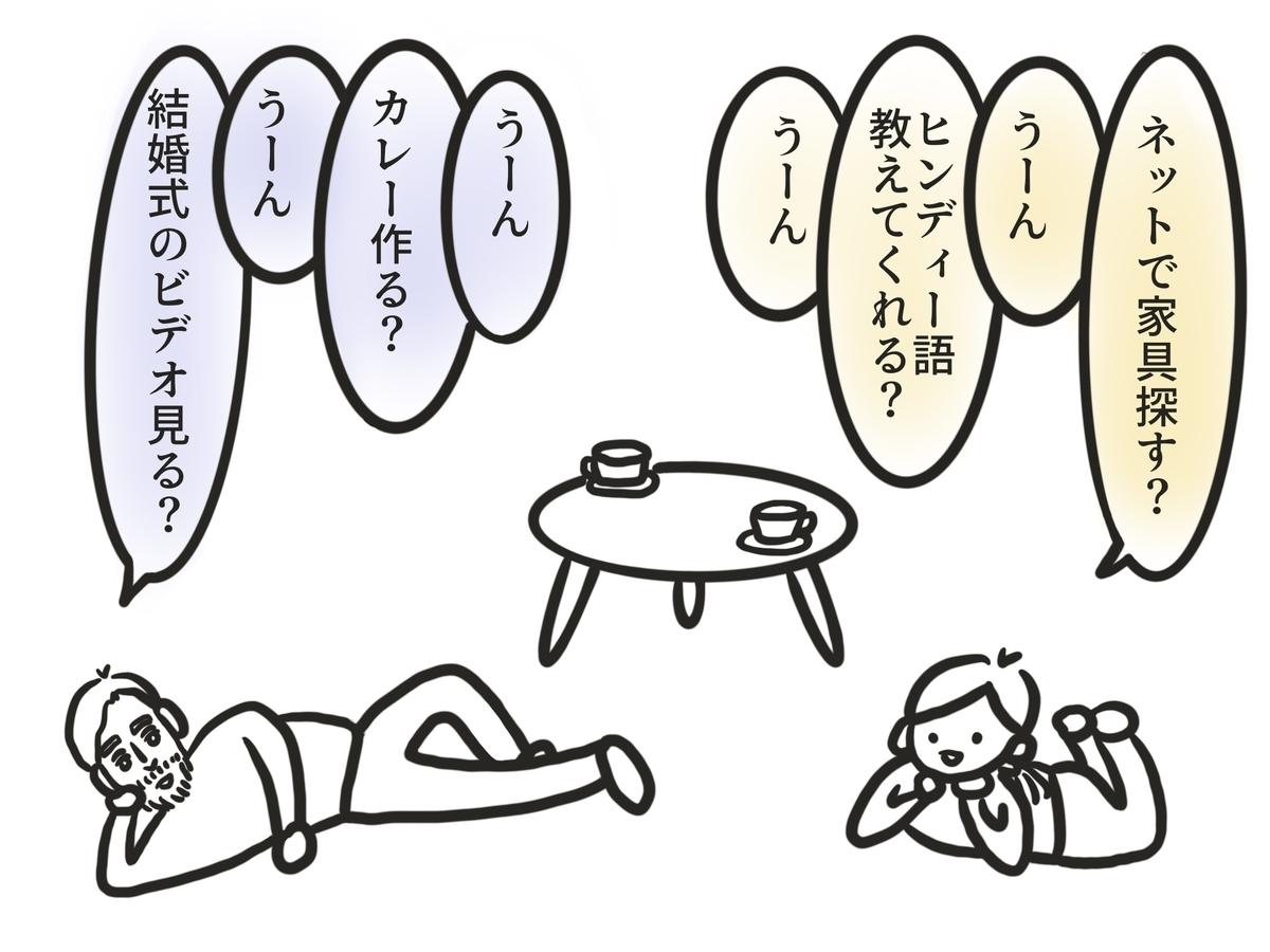 f:id:shinshizue:20200419230542j:plain