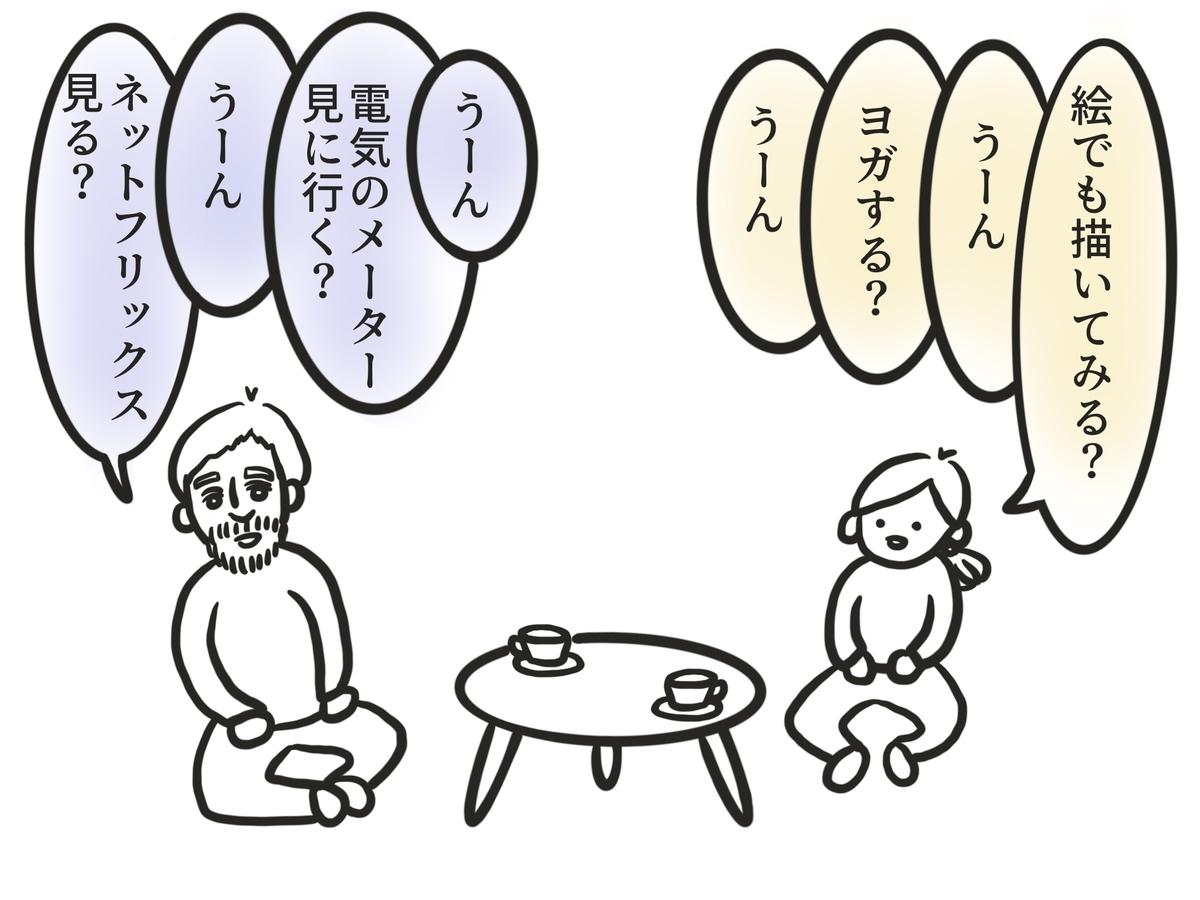 f:id:shinshizue:20200419230548j:plain