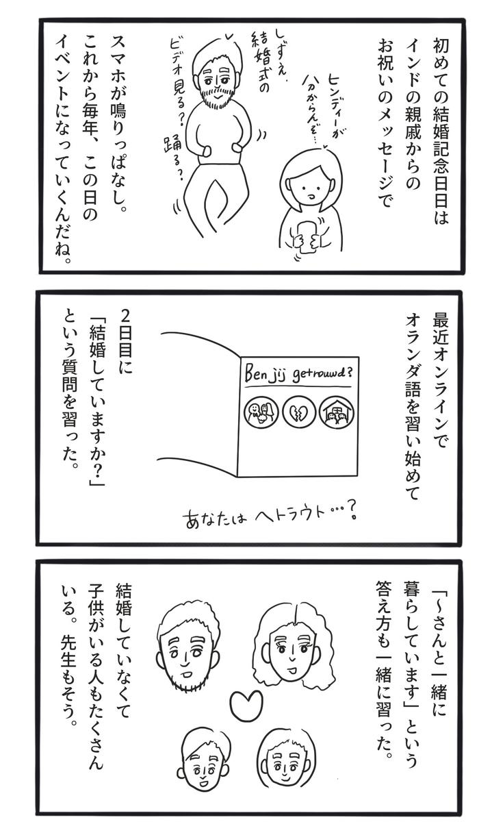 f:id:shinshizue:20200508064921j:plain