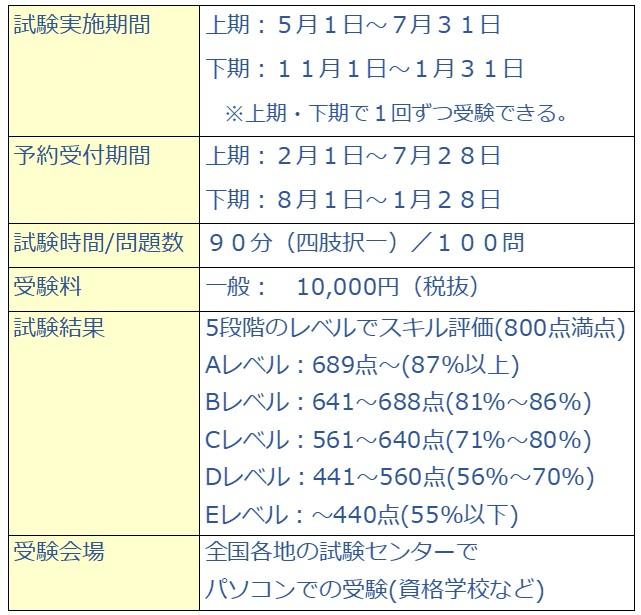 f:id:shinshu-shikaku:20200702154301j:plain