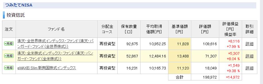 f:id:shinsotsu_salaryman:20201114191230p:plain