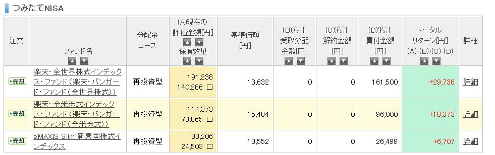 f:id:shinsotsu_salaryman:20210221154143p:plain