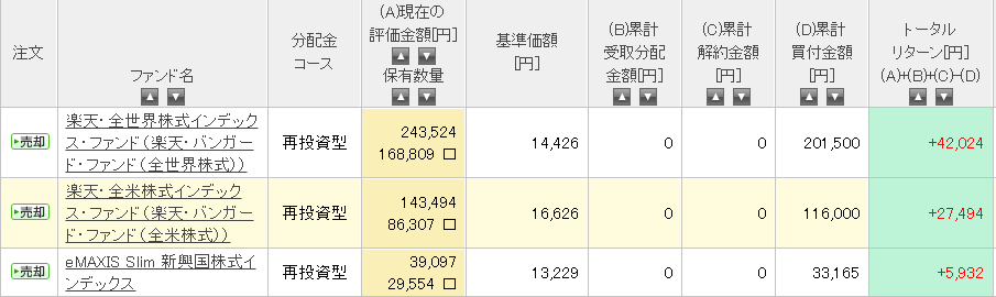 f:id:shinsotsu_salaryman:20210410082441p:plain