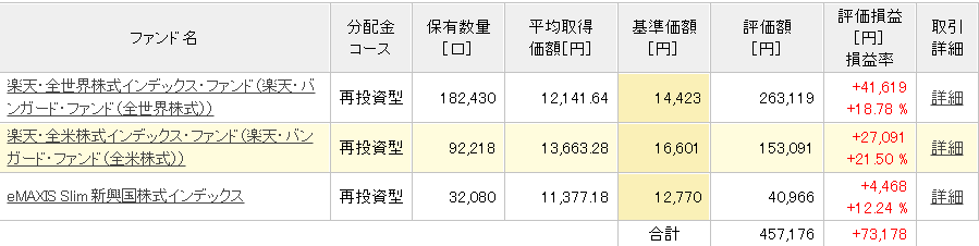 f:id:shinsotsu_salaryman:20210516081458p:plain