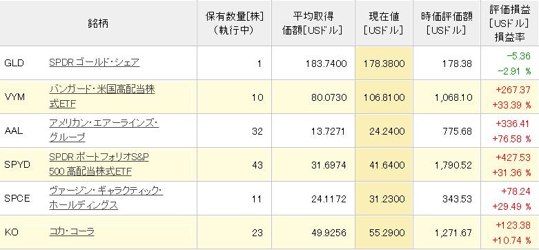 f:id:shinsotsu_salaryman:20210530092425p:plain