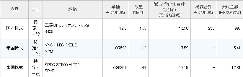 f:id:shinsotsu_salaryman:20210711102843p:plain