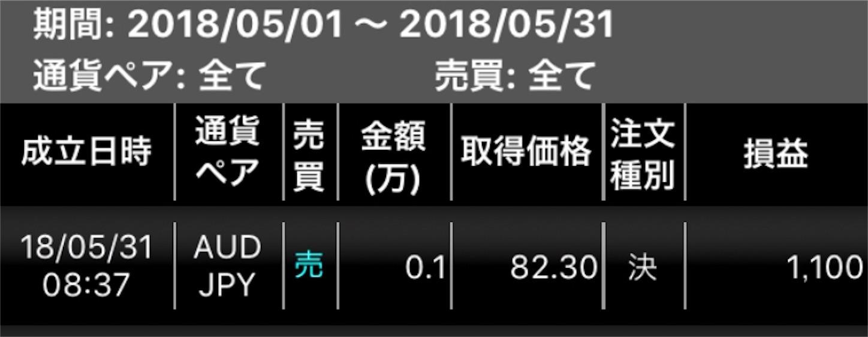 f:id:shinsotu-shisanunyou:20180616224240j:image