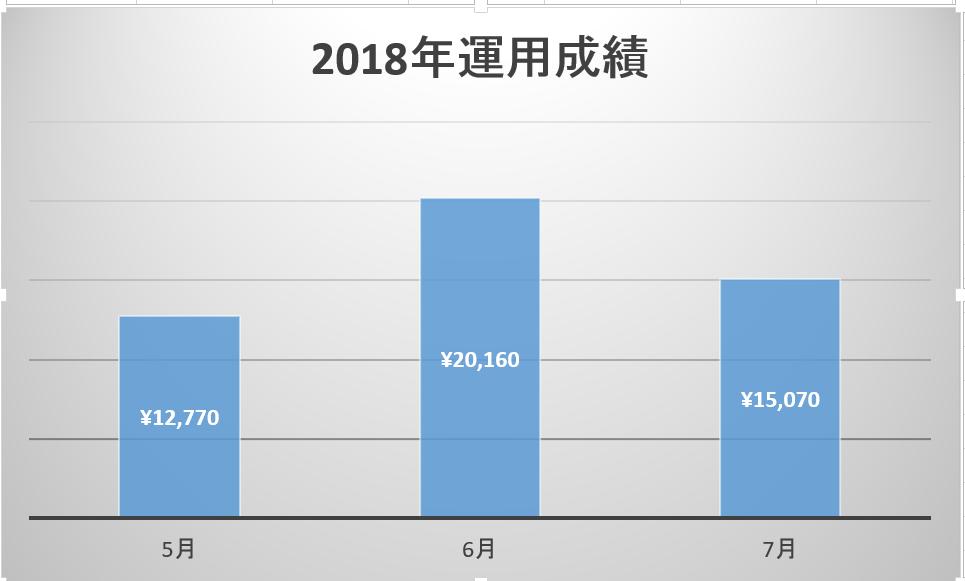 f:id:shinsotu-shisanunyou:20180805184600p:plain