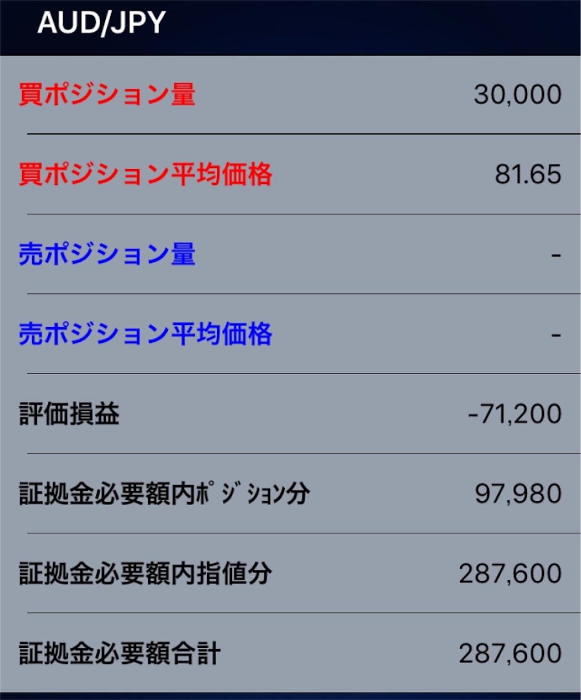 f:id:shinsotu-shisanunyou:20180912224645j:image