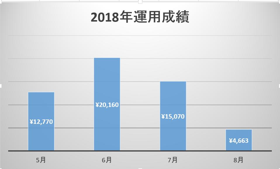 f:id:shinsotu-shisanunyou:20180912225618p:plain