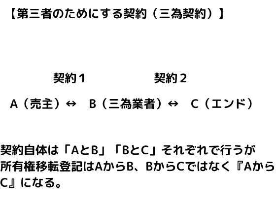 f:id:shinsuke0724:20210212235354p:plain