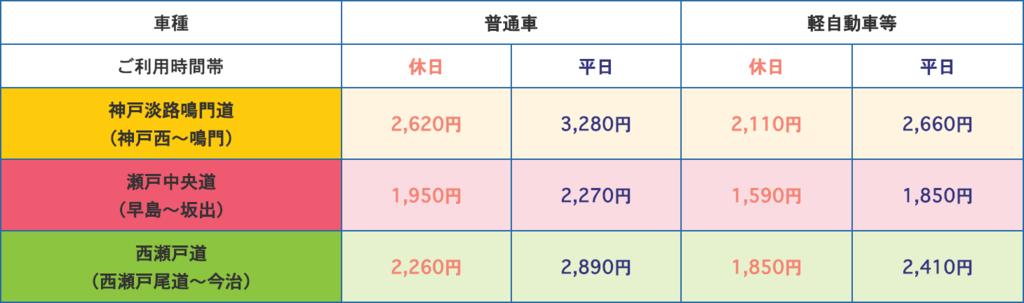 f:id:shinsuke789:20160804084710p:plain:w300