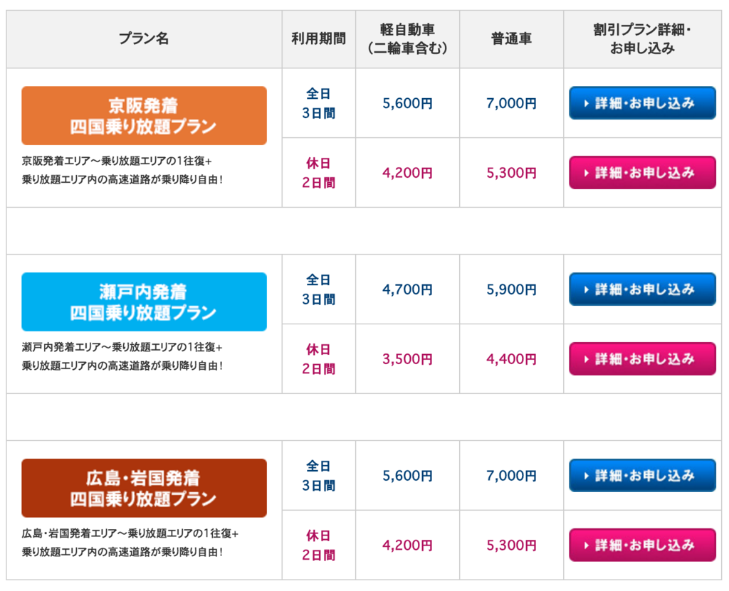 f:id:shinsuke789:20160804090501p:plain:w300