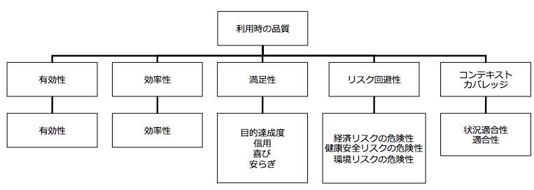 f:id:shinsuku:20130422070549p:image:w600