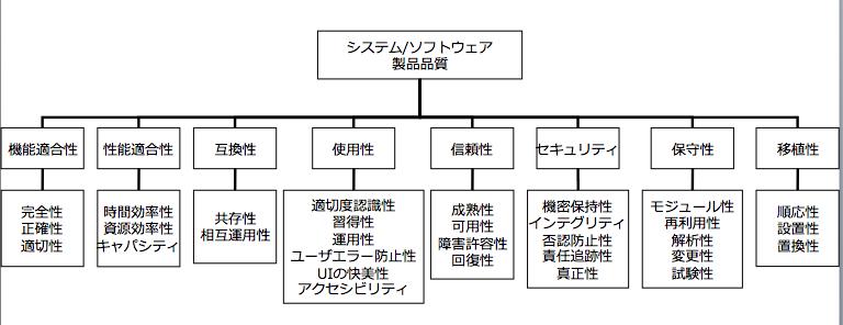 f:id:shinsuku:20130422070550p:image:w600
