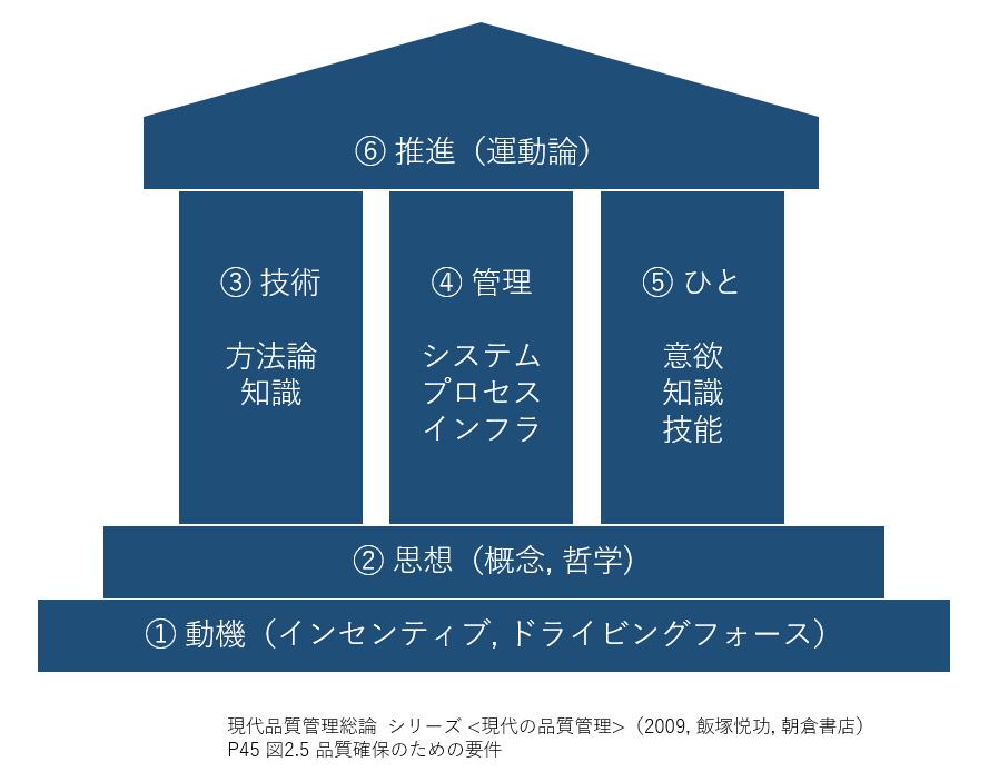 f:id:shinsuku:20180117124053p:plain