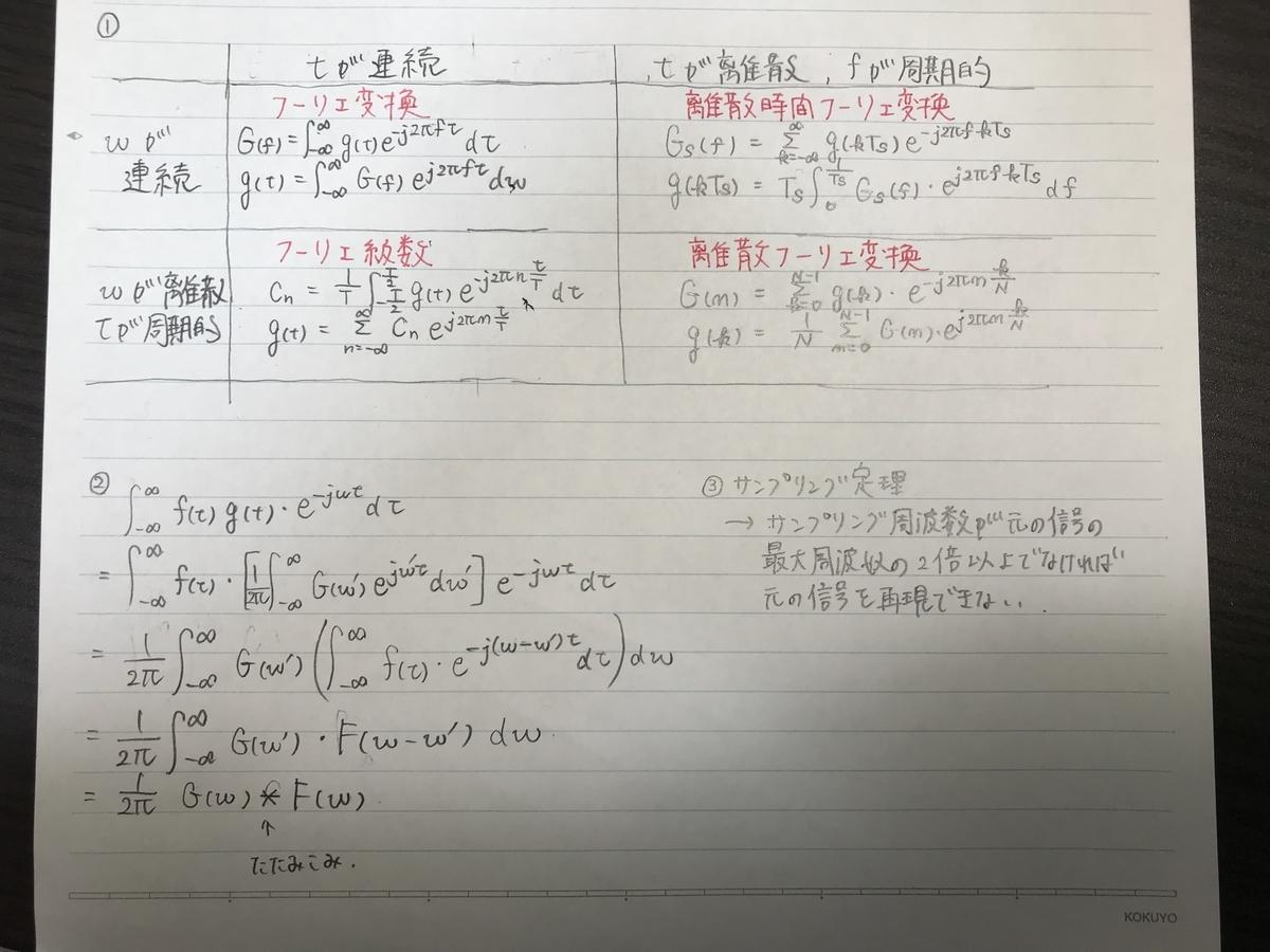 f:id:shintaro-football7:20190516235501j:plain