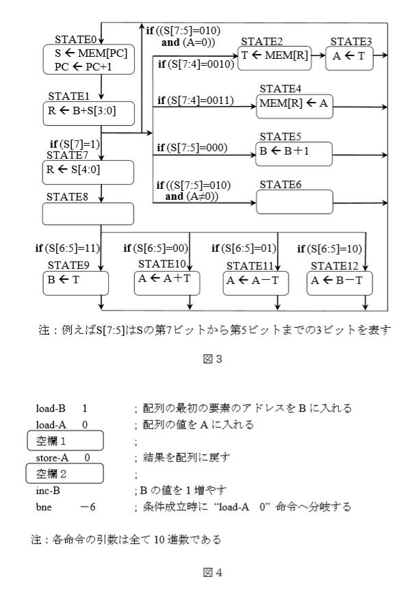 f:id:shintaro-football7:20190629224324p:plain