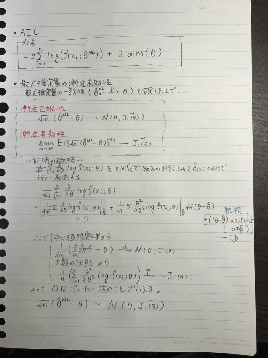 f:id:shintaro-football7:20191106111252j:plain
