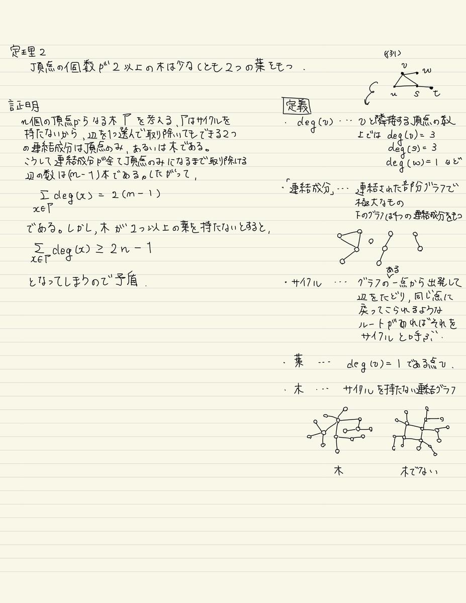 f:id:shintaro-football7:20200214212726j:plain