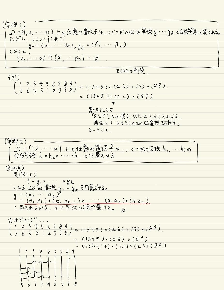 f:id:shintaro-football7:20200303234043j:plain