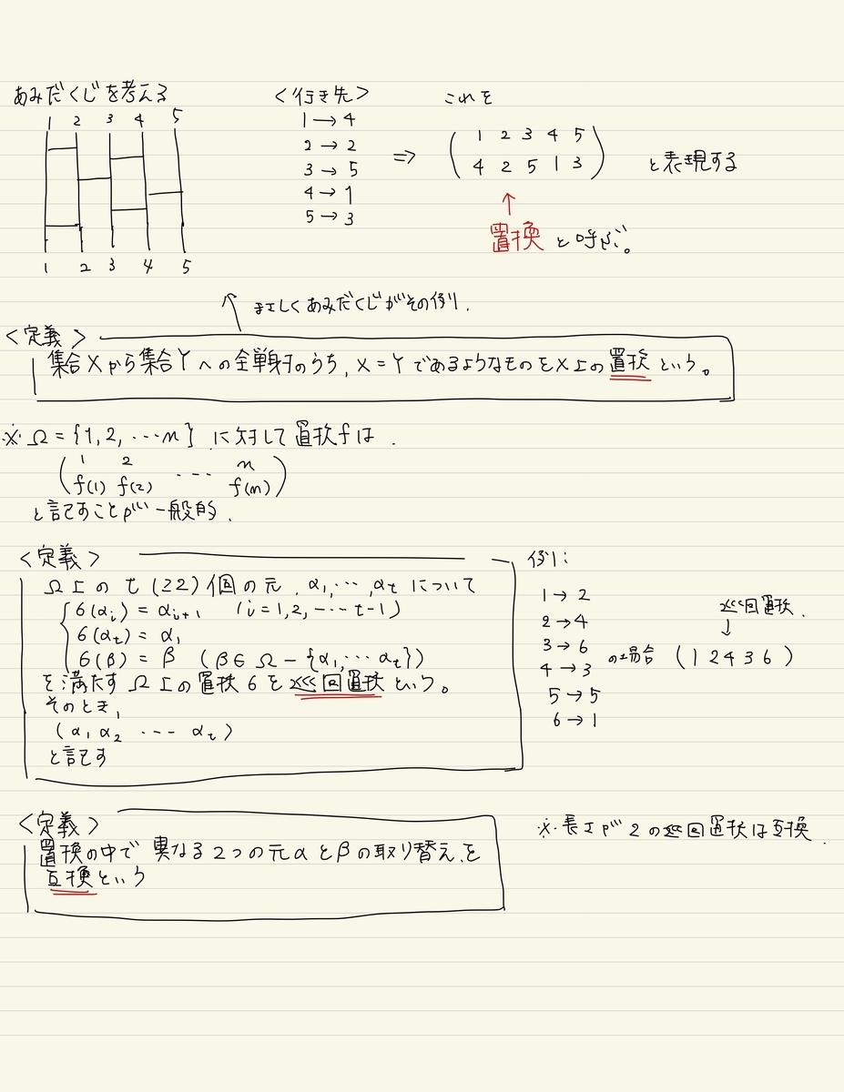 f:id:shintaro-football7:20200303234049j:plain