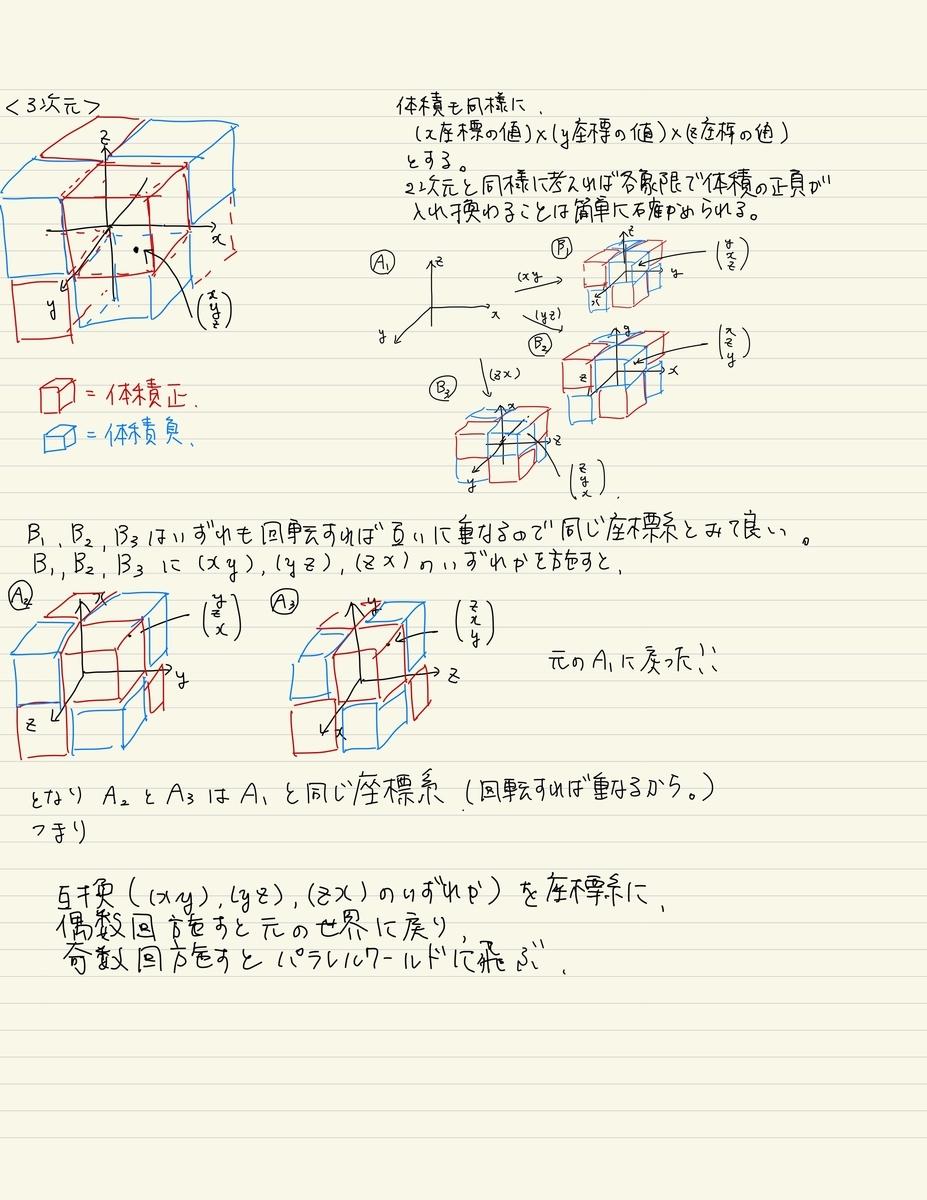f:id:shintaro-football7:20200303234339j:plain
