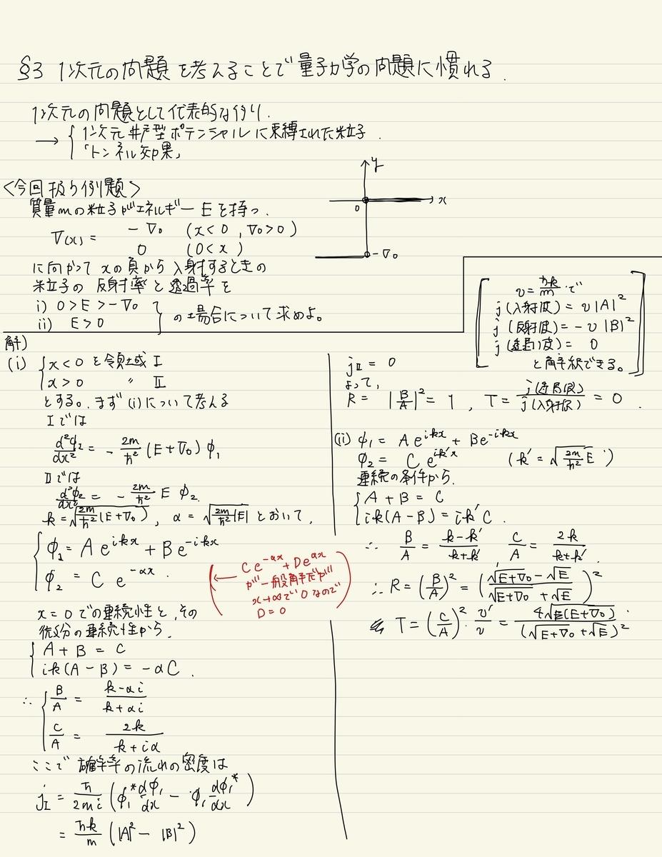 f:id:shintaro-football7:20200304115540j:plain