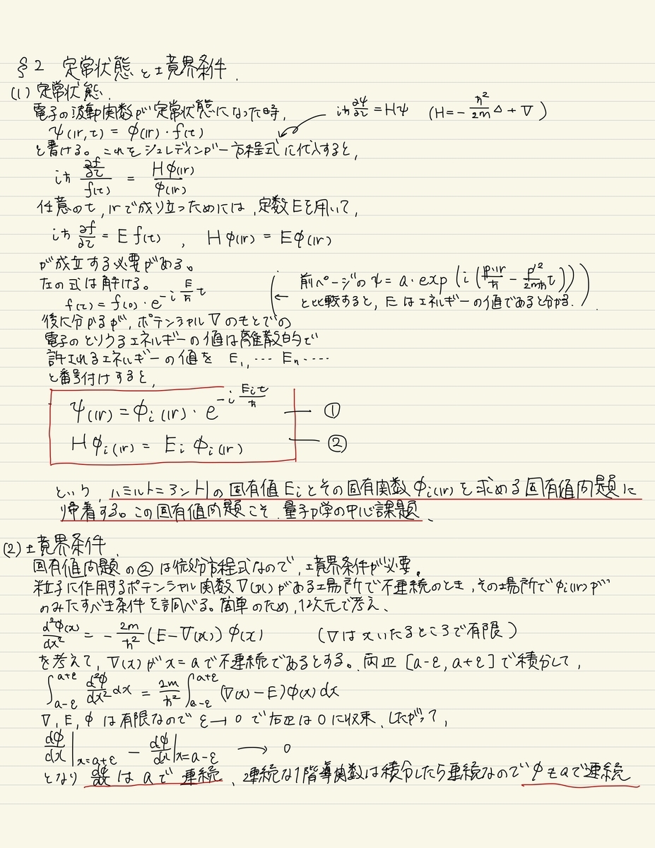 f:id:shintaro-football7:20200304115546j:plain