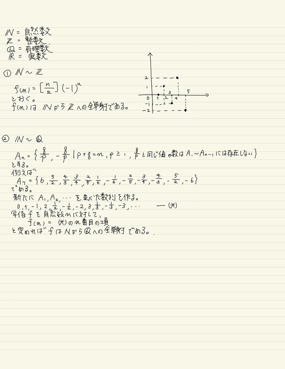 f:id:shintaro-football7:20200309123851j:plain