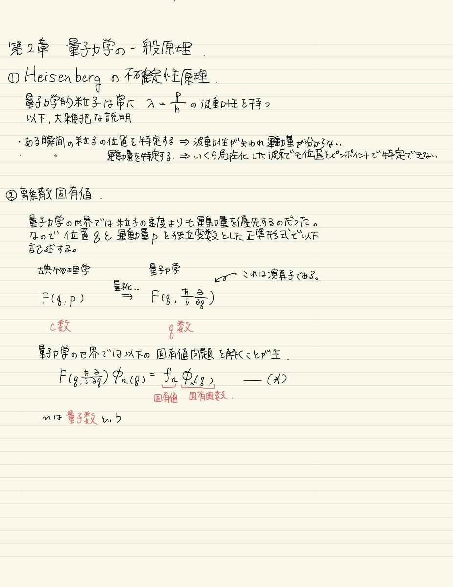 f:id:shintaro-football7:20200313122752j:plain