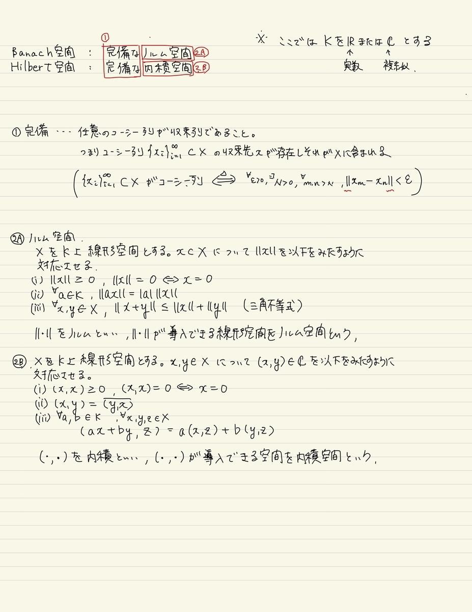 f:id:shintaro-football7:20200719095832j:plain