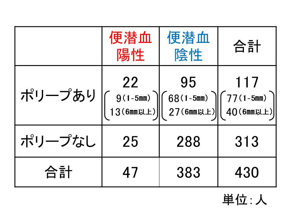 f:id:shintarok:20170411151559j:plain