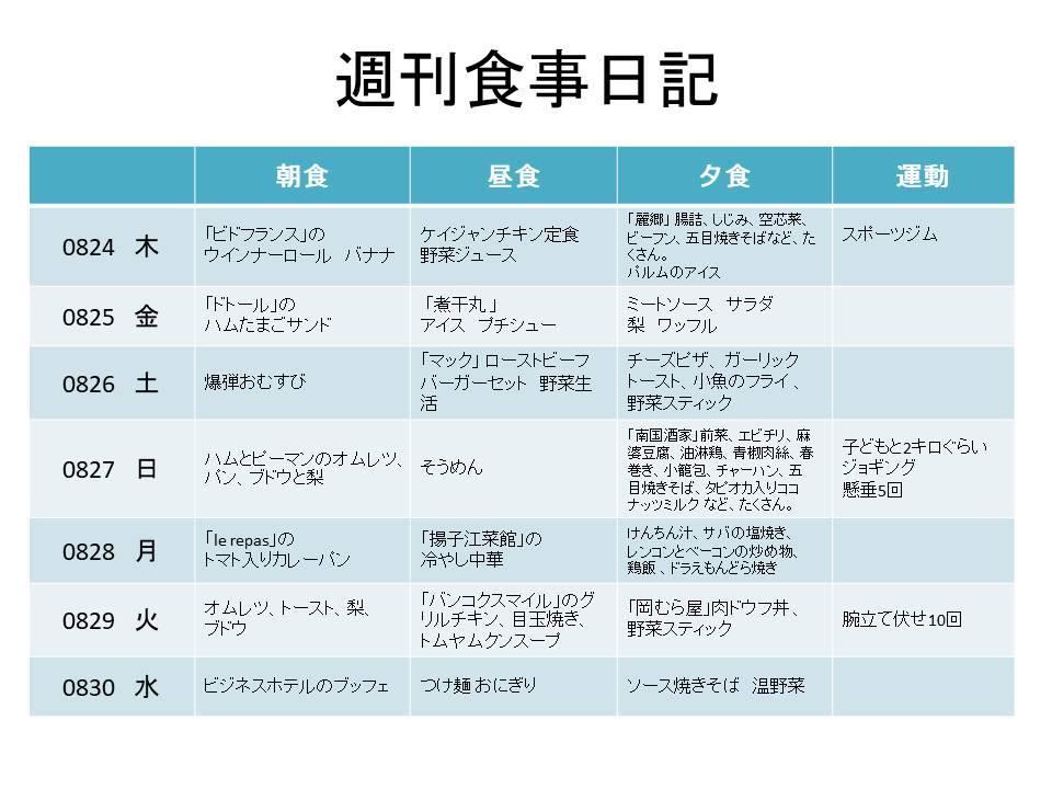 f:id:shintarok:20170903113019j:plain