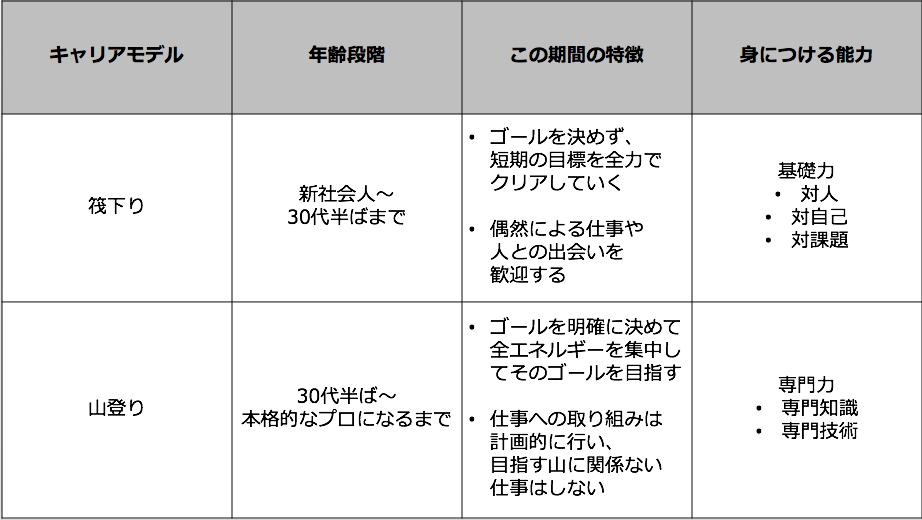 f:id:shintoiimasu:20170624172603p:plain