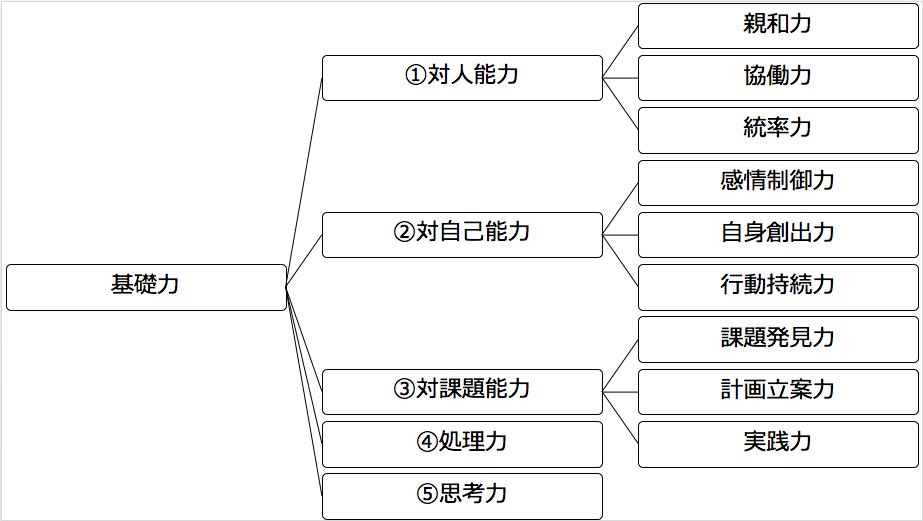 f:id:shintoiimasu:20170624172616p:plain