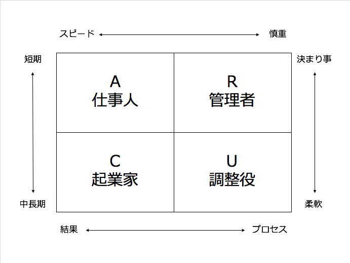 f:id:shintoiimasu:20170628233403p:plain