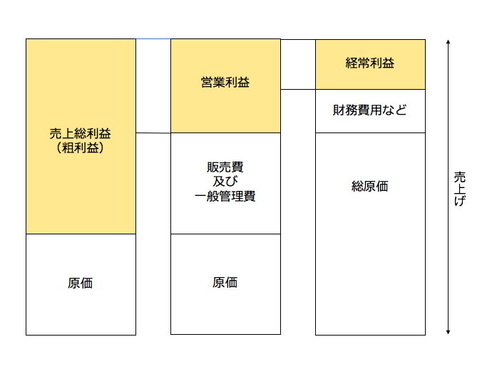 f:id:shintoiimasu:20170630111439p:plain