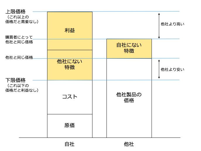 f:id:shintoiimasu:20170630141319p:plain