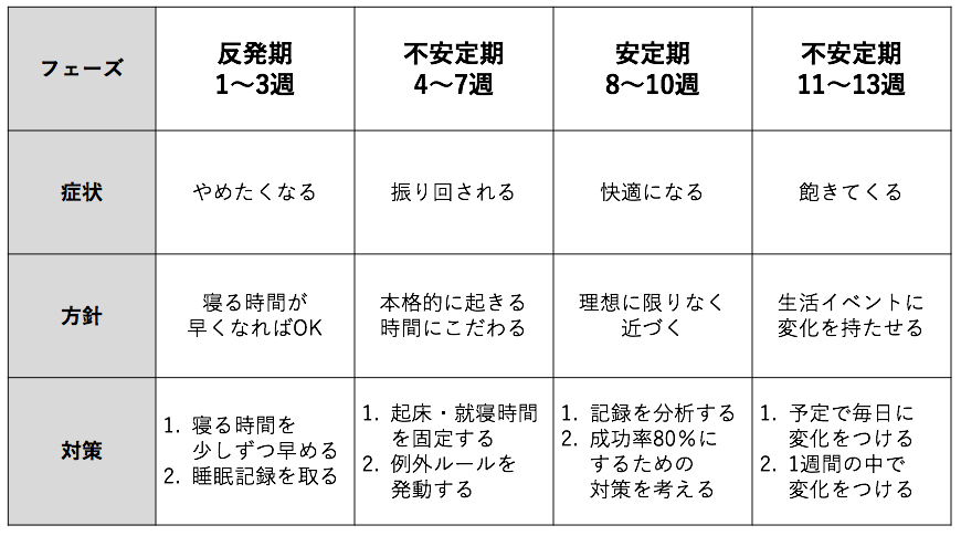 f:id:shintoiimasu:20170713205745p:plain