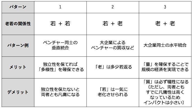 f:id:shintoiimasu:20170721185156p:plain