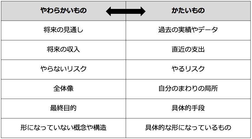 f:id:shintoiimasu:20170721191052p:plain