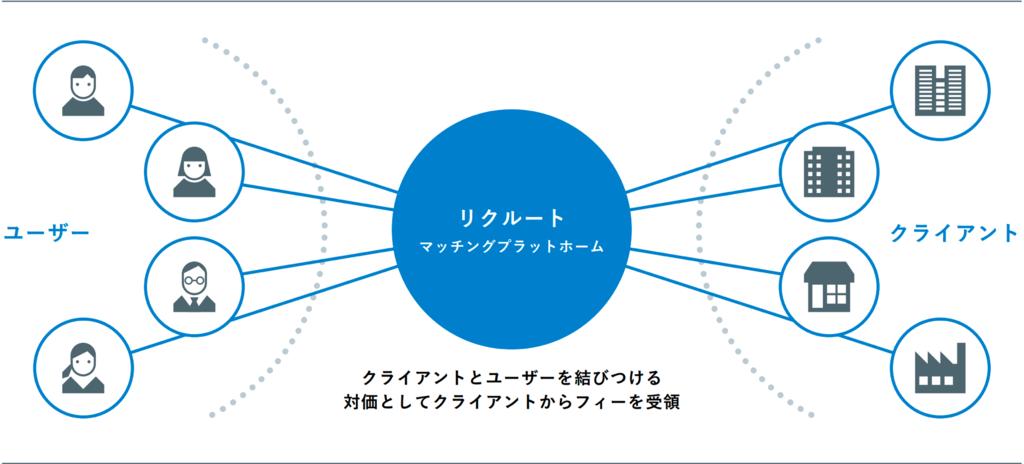 f:id:shintoiimasu:20171001062200p:plain