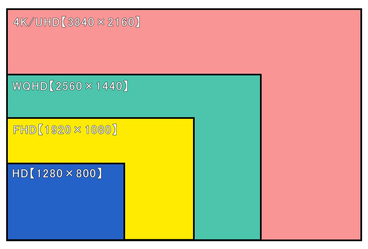 f:id:shintyacom:20211017011227j:plain