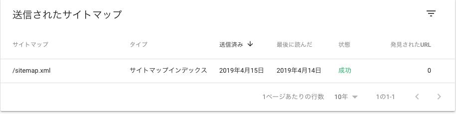 f:id:shinuyaru:20190415230821p:plain