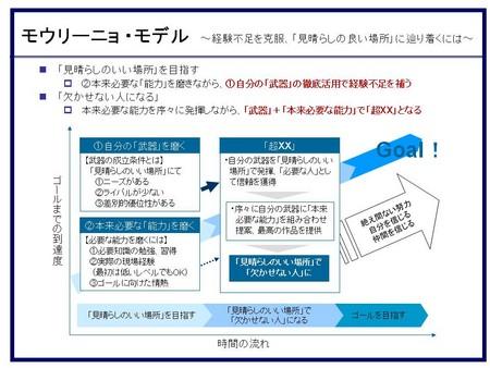 f:id:shinwada:20080725042641j:image