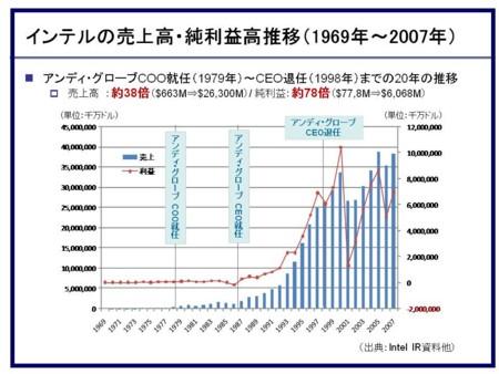 f:id:shinwada:20080922024635j:image