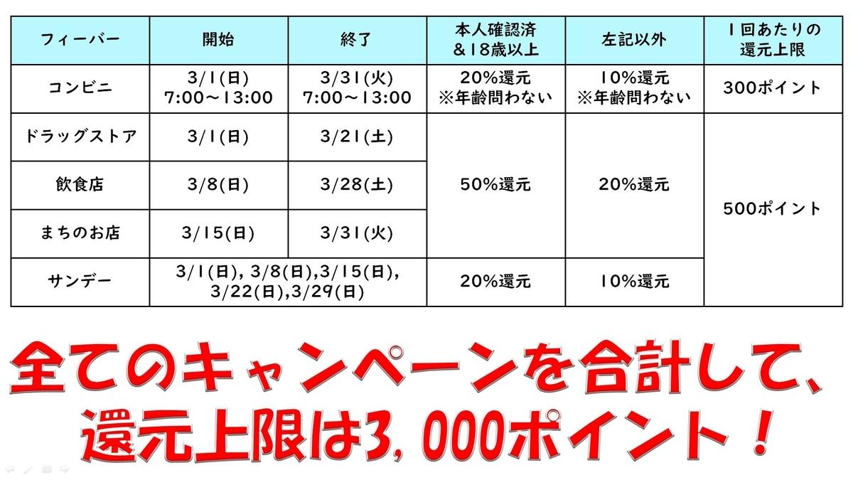 f:id:shiny7:20200229152850j:plain