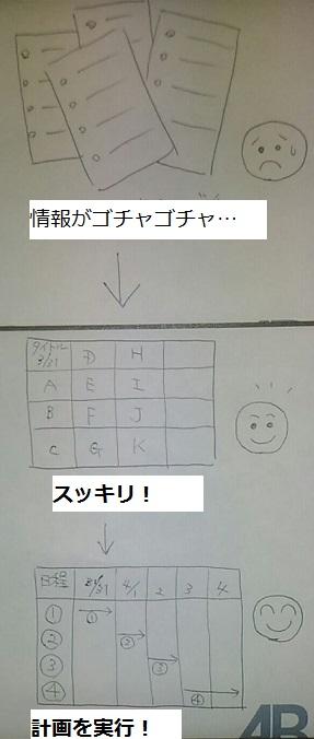 f:id:shinya-matsumura0418:20170331230420j:plain